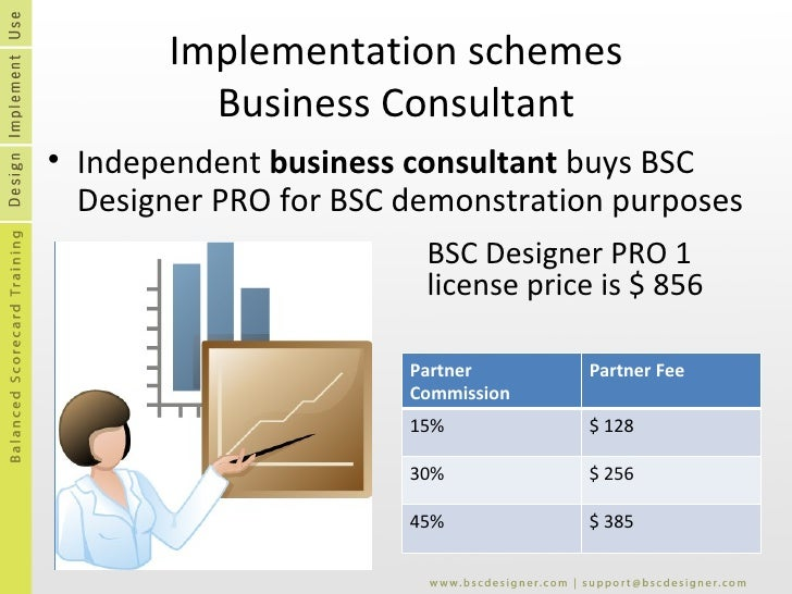 Implementation schemes Business Consultant <ul><li>Independent  business consultant  buys BSC Designer PRO for BSC demonst...