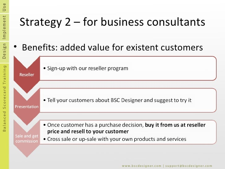 Strategy 2 – for business consultants <ul><li>Benefits: added value for existent customers </li></ul>