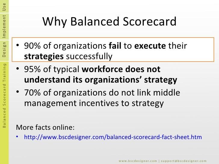 Why Balanced Scorecard <ul><li>90% of organizations  fail  to  execute  their  strategies  successfully </li></ul><ul><li>...