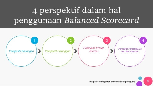 Ppt balanced scorecard karakteristik balanced scorecard 6 ccuart Choice Image