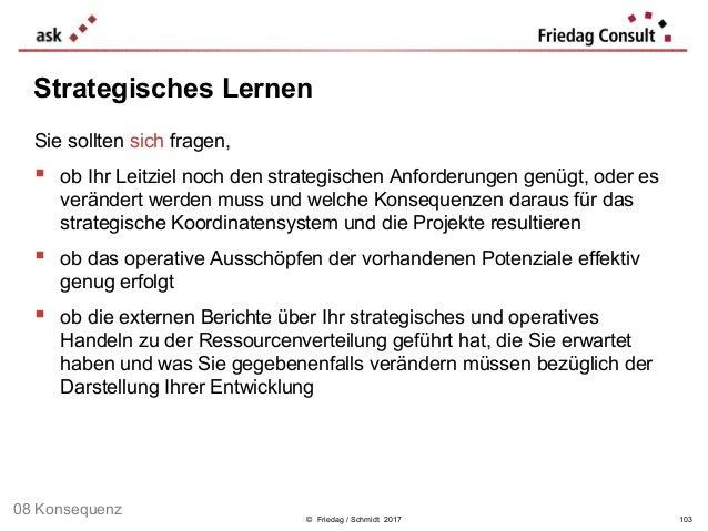 © Friedag / Schmidt 2017 Sie sollten sich fragen,  ob Ihr Leitziel noch den strategischen Anforderungen genügt, oder es v...