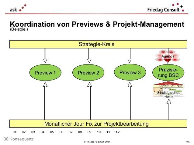 Präzisie- rung BSC Koordination von Previews & Projekt-Management Strategie-Kreis 01 02 03 04 05 06 07 08 09 10 11 12 Mona...