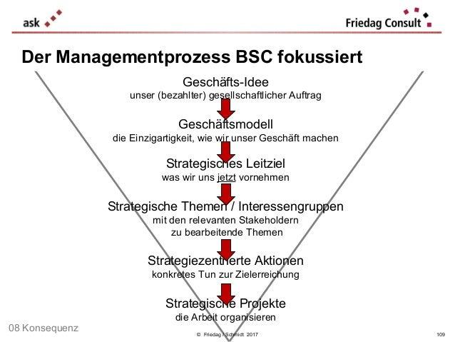 © Friedag / Schmidt 2017 Geschäfts-Idee unser (bezahlter) gesellschaftlicher Auftrag Geschäftsmodell die Einzigartigkeit, ...