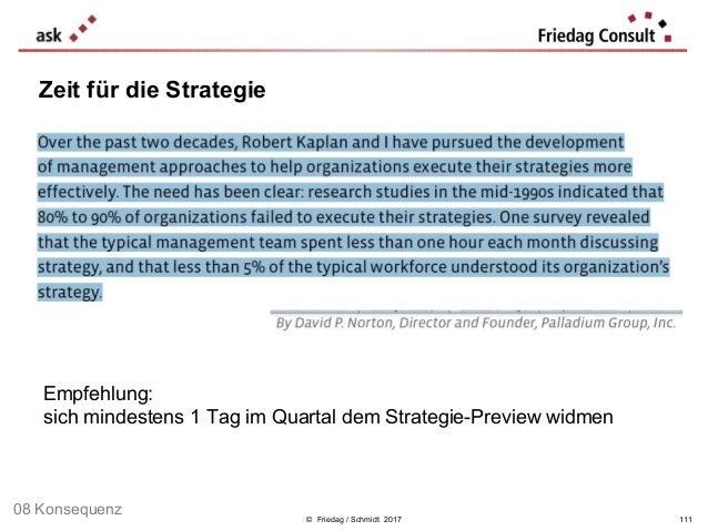 © Friedag / Schmidt 2017 Zeit für die Strategie Empfehlung: sich mindestens 1 Tag im Quartal dem Strategie-Preview widmen ...