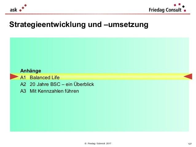 © Friedag / Schmidt 2017 Strategieentwicklung und –umsetzung Anhänge A1 Balanced Life A2 20 Jahre BSC – ein Überblick A3 M...