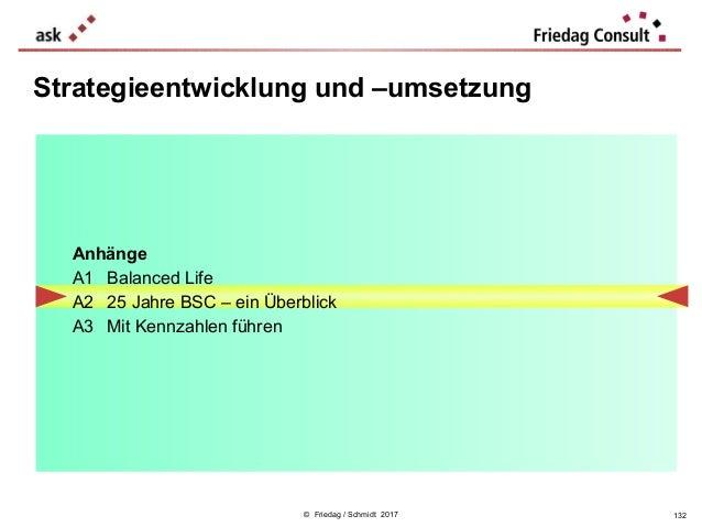 © Friedag / Schmidt 2017 Strategieentwicklung und –umsetzung Anhänge A1 Balanced Life A2 25 Jahre BSC – ein Überblick A3 M...