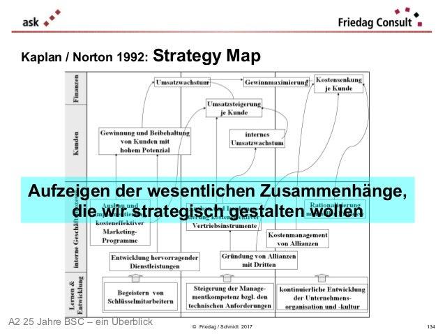© Friedag / Schmidt 2017 Kaplan / Norton 1992: Strategy Map Aufzeigen der wesentlichen Zusammenhänge, die wir strategisch ...