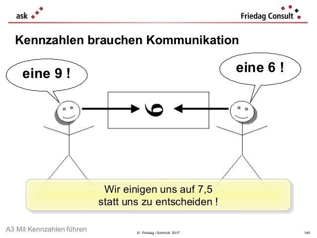 © Friedag / Schmidt 2017 eine 6 !eine 9 ! Wir einigen uns auf 7,5 statt uns zu entscheiden ! Wir einigen uns auf 7,5 statt...