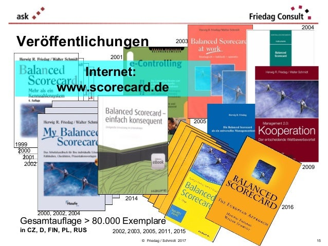 2001 © Friedag / Schmidt 2017 15 Veröffentlichungen Gesamtauflage > 80.000 Exemplare in CZ, D, FIN, PL, RUS 1999 2000 2001...