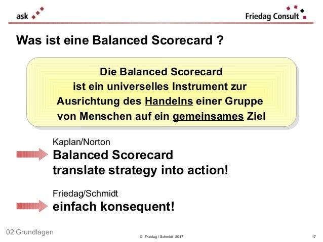 © Friedag / Schmidt 2017 Die Balanced Scorecard ist ein universelles Instrument zur Ausrichtung des Handelns einer Gruppe ...
