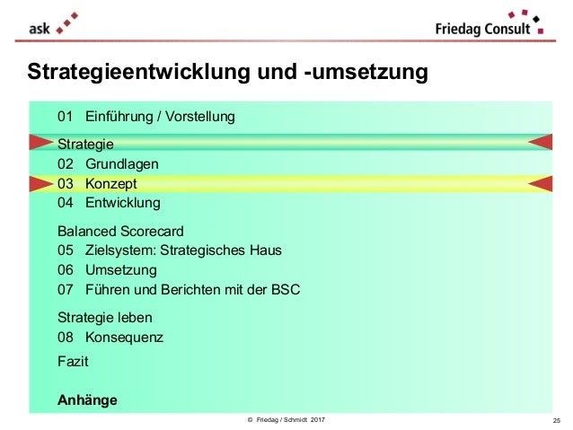 © Friedag / Schmidt 2017 Strategieentwicklung und -umsetzung 25 01 Einführung / Vorstellung Strategie 02 Grundlagen 03 Kon...