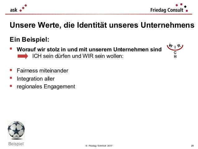 © Friedag / Schmidt 2017 Unsere Werte, die Identität unseres Unternehmens Ein Beispiel:  Worauf wir stolz in und mit unse...