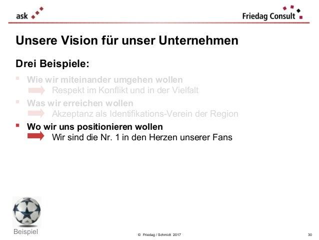 © Friedag / Schmidt 2017 Unsere Vision für unser Unternehmen Drei Beispiele:  Wie wir miteinander umgehen wollen Respekt ...
