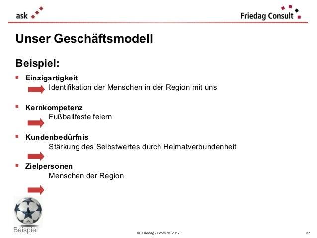 © Friedag / Schmidt 2017 Unser Geschäftsmodell Beispiel:  Einzigartigkeit Identifikation der Menschen in der Region mit u...