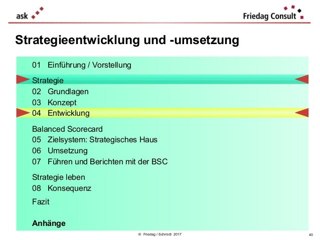 © Friedag / Schmidt 2017 Strategieentwicklung und -umsetzung 40 01 Einführung / Vorstellung Strategie 02 Grundlagen 03 Kon...