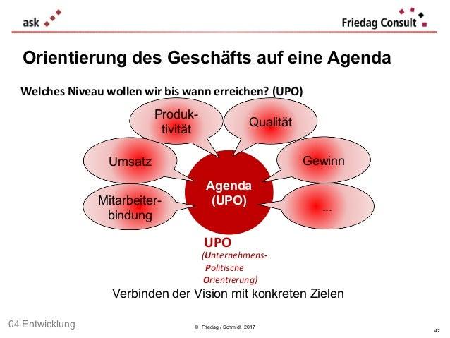 © Friedag / Schmidt 2017 Orientierung des Geschäfts auf eine Agenda Welches Niveau wollen wir bis wann erreichen? (UPO) UP...