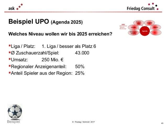 © Friedag / Schmidt 2017 Beispiel UPO (Agenda 2025) 43 Beispiel Welches Niveau wollen wir bis 2025 erreichen? Liga / Plat...