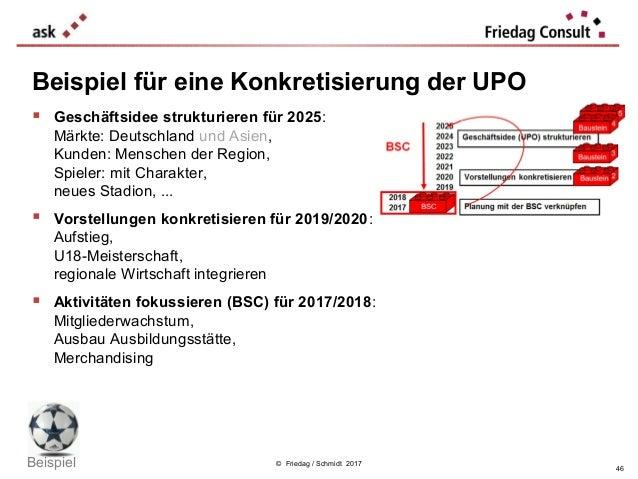© Friedag / Schmidt 2017 Beispiel für eine Konkretisierung der UPO 46  Geschäftsidee strukturieren für 2025: Märkte: Deut...