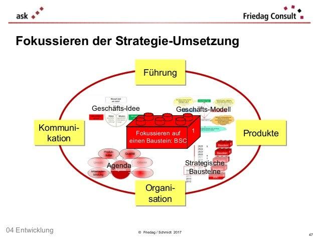 © Friedag / Schmidt 2017 Fokussieren der Strategie-Umsetzung Geschäfts-Idee Geschäfts-Modell Agenda 47 04 Entwicklung Foku...