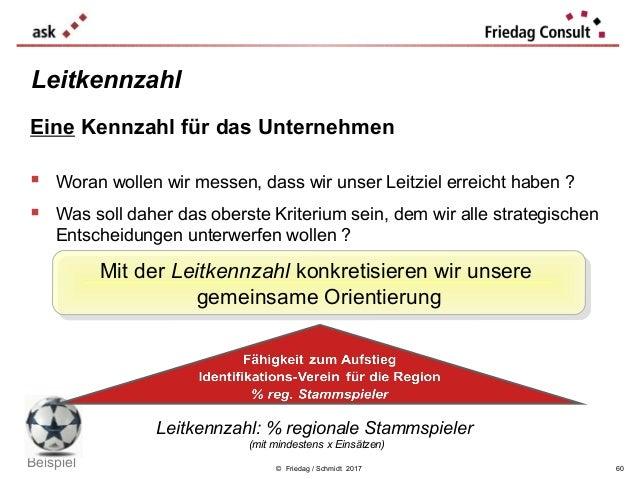 © Friedag / Schmidt 2017 Eine Kennzahl für das Unternehmen  Woran wollen wir messen, dass wir unser Leitziel erreicht hab...