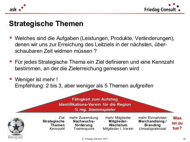 © Friedag / Schmidt 2017  Welches sind die Aufgaben (Leistungen, Produkte, Veränderungen), denen wir uns zur Erreichung d...