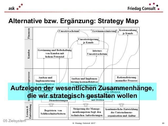 © Friedag / Schmidt 2017 Alternative bzw. Ergänzung: Strategy Map Aufzeigen der wesentlichen Zusammenhänge, die wir strate...