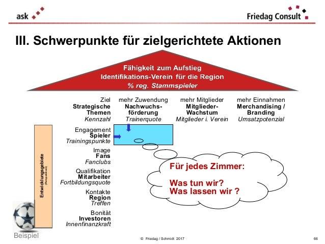 © Friedag / Schmidt 2017 III. Schwerpunkte für zielgerichtete Aktionen Ziel Strategische Themen Kennzahl mehr Zuwendung Na...