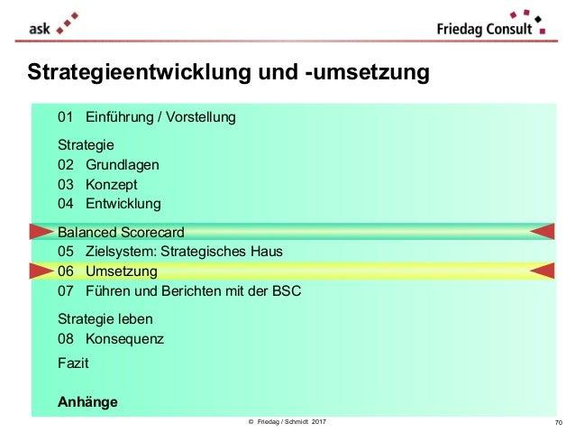 © Friedag / Schmidt 2017 Strategieentwicklung und -umsetzung 70 01 Einführung / Vorstellung Strategie 02 Grundlagen 03 Kon...