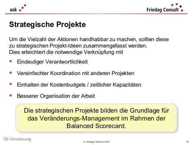 © Friedag / Schmidt 2017 Um die Vielzahl der Aktionen handhabbar zu machen, sollten diese zu strategischen Projekt-Ideen z...