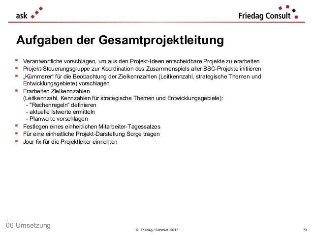 © Friedag / Schmidt 2017  Verantwortliche vorschlagen, um aus den Projekt-Ideen entscheidbare Projekte zu erarbeiten  Pr...
