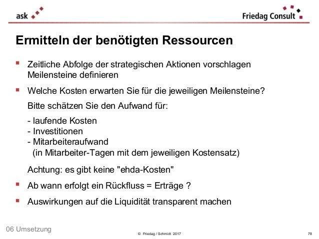 © Friedag / Schmidt 2017  Zeitliche Abfolge der strategischen Aktionen vorschlagen Meilensteine definieren  Welche Koste...