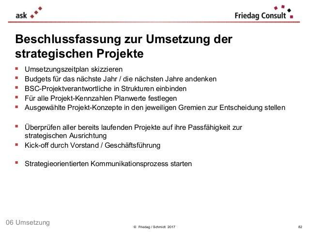 © Friedag / Schmidt 2017  Umsetzungszeitplan skizzieren  Budgets für das nächste Jahr / die nächsten Jahre andenken  BS...