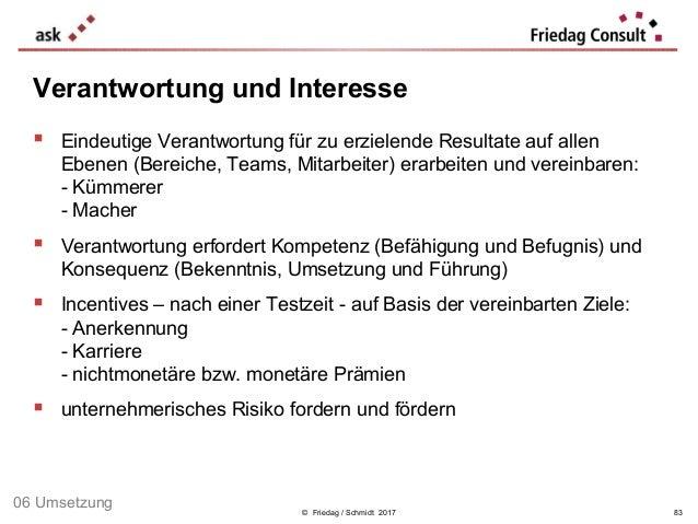 © Friedag / Schmidt 2017  Eindeutige Verantwortung für zu erzielende Resultate auf allen Ebenen (Bereiche, Teams, Mitarbe...