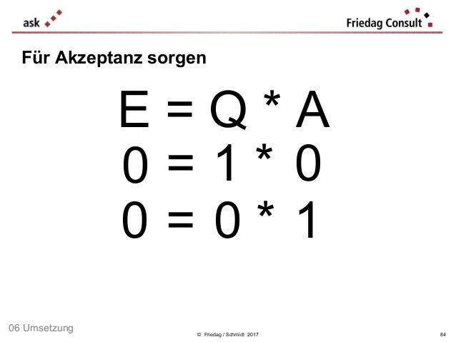 © Friedag / Schmidt 2017 Für Akzeptanz sorgen 84 06 Umsetzung E = Q * A … = 1 * 0 … = 0 * 1 0 0