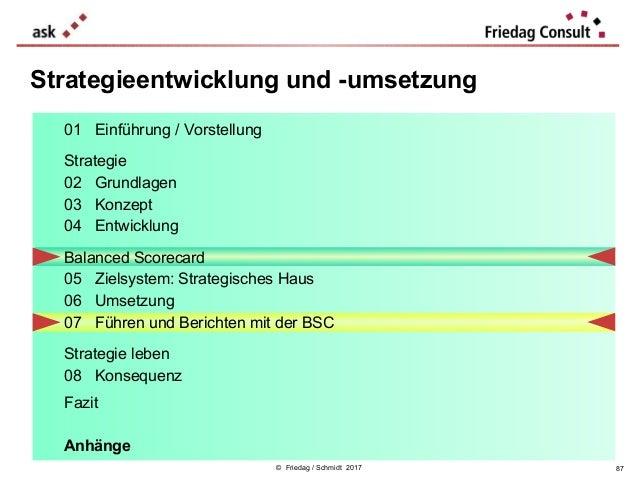 © Friedag / Schmidt 2017 Strategieentwicklung und -umsetzung 87 01 Einführung / Vorstellung Strategie 02 Grundlagen 03 Kon...