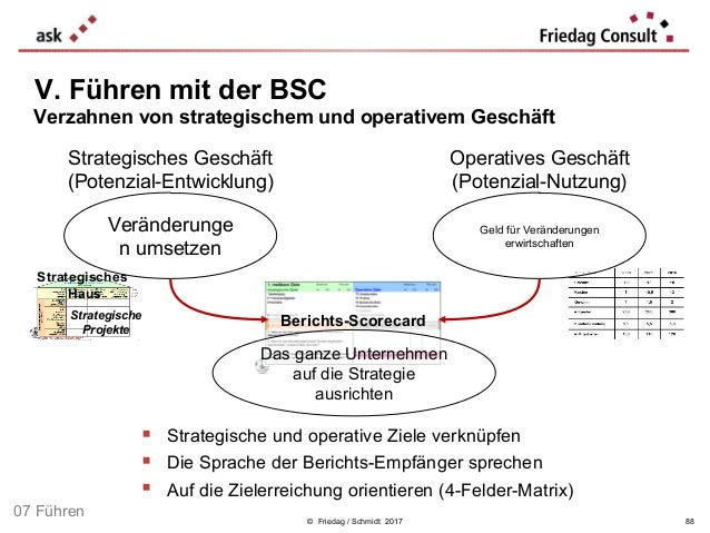 Strategisches Haus Strategische Projekte © Friedag / Schmidt 2017 V. Führen mit der BSC Strategisches Geschäft (Potenzial-...