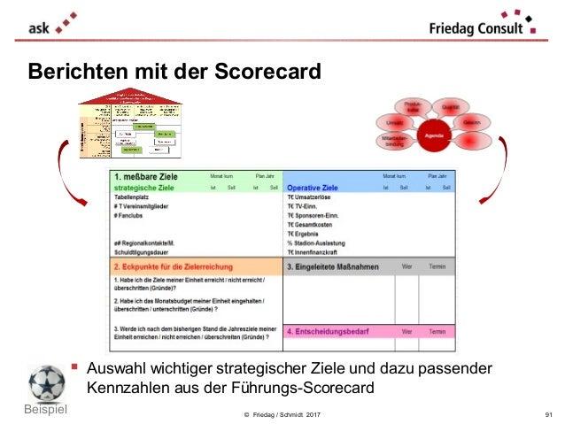 © Friedag / Schmidt 2017 Berichten mit der Scorecard  Auswahl wichtiger strategischer Ziele und dazu passender Kennzahlen...
