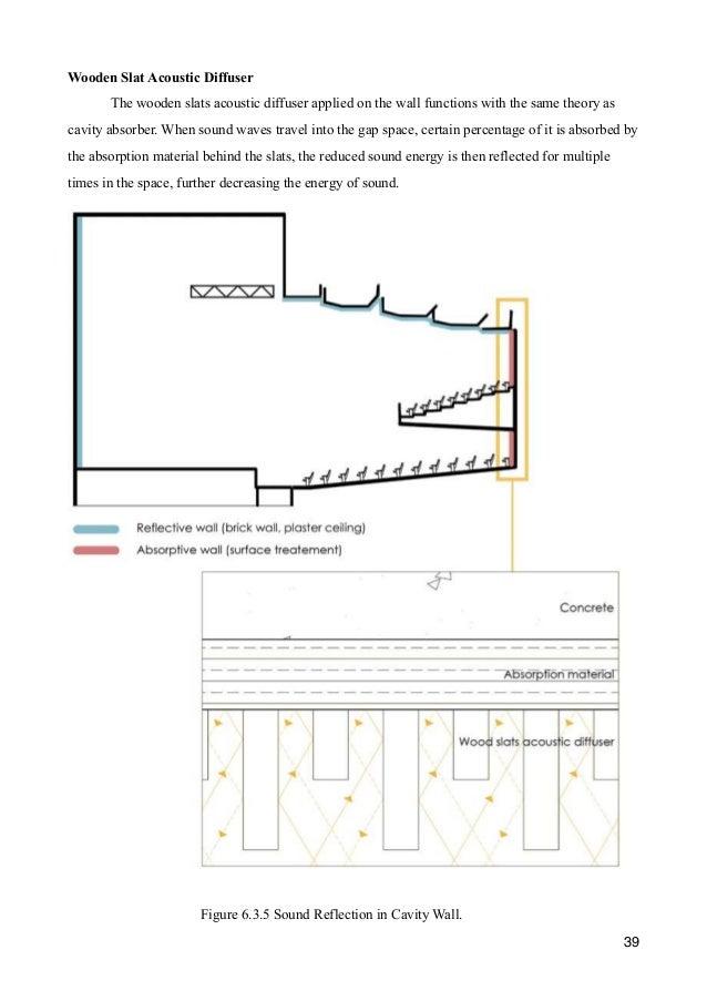Acoustic Science Course and Class Descriptions - Study.com