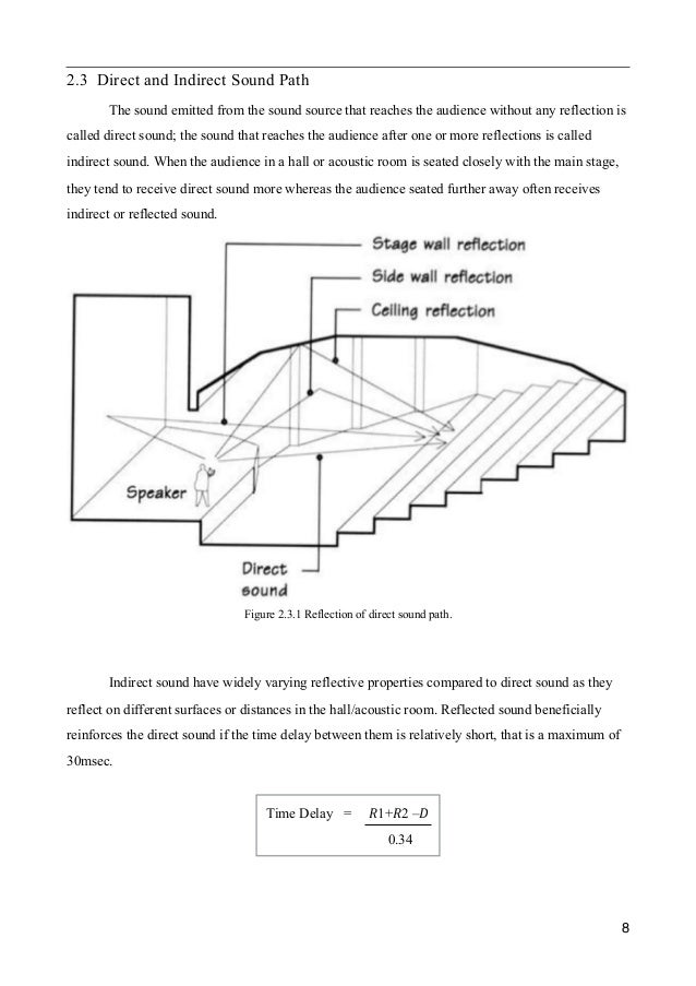 Acoustics - Definition And Types of Acoustics | Acoustic ...