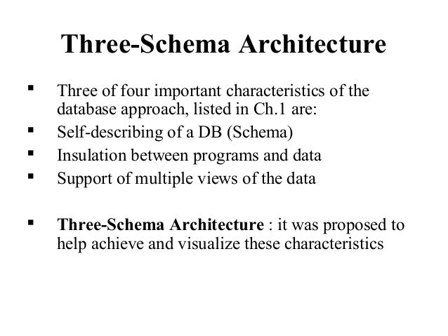 Bsc cs ii dbms u ii database system concepts and architecture three schema architecture ccuart Gallery