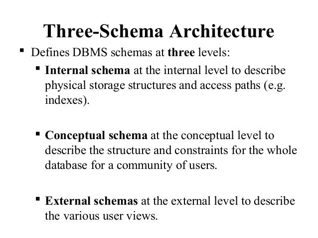 Bsc cs ii dbms u ii database system concepts and architecture three schema architecture defines dbms ccuart Gallery