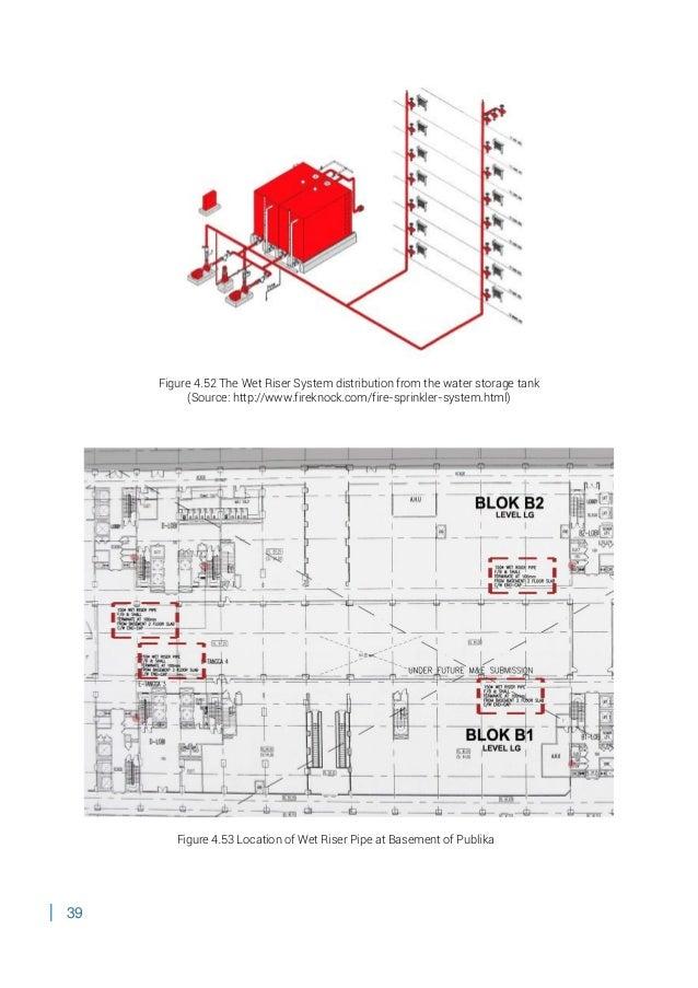 Building services final 43 ccuart Choice Image