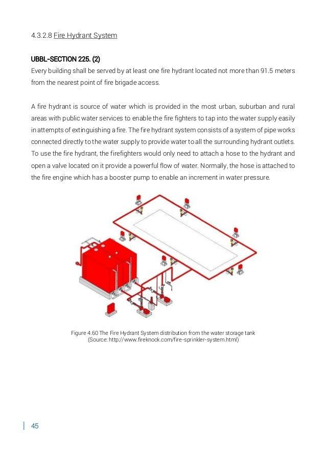 Building services final 49 ccuart Choice Image