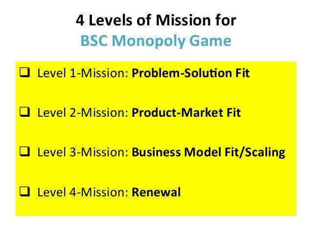 strategy simulation the balanced scorecard how to win