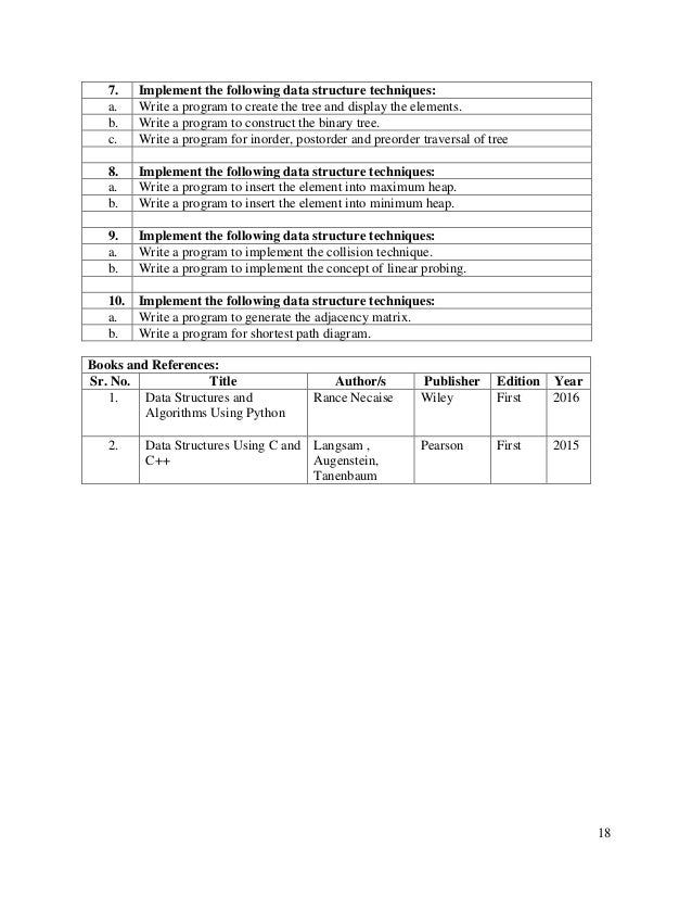 B sc it syit sem 3 sem 4 syllabus as per mumbai university