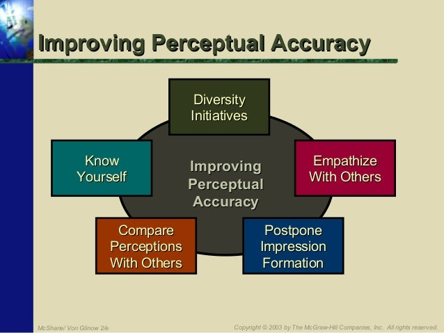 perceptual errors in primacy halo recency projection The halo effect, where we get this bump, and the devil effect, where we get a reduction in their perceived skills so the kid in class that could do no wrong, the teacher may have been seeing a bit of a halo on their head.