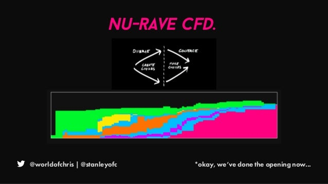 @worldofchris | @stanleyofc Nu-rave CFD. *okay, we've done the opening now...