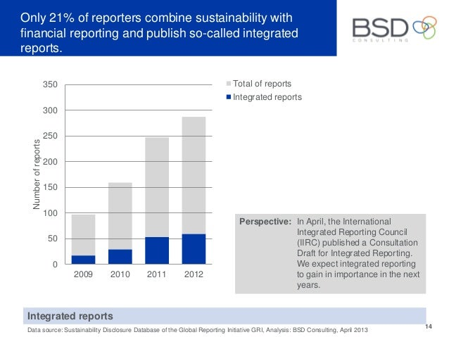 gri g3 1 sustainability reporting guidelines