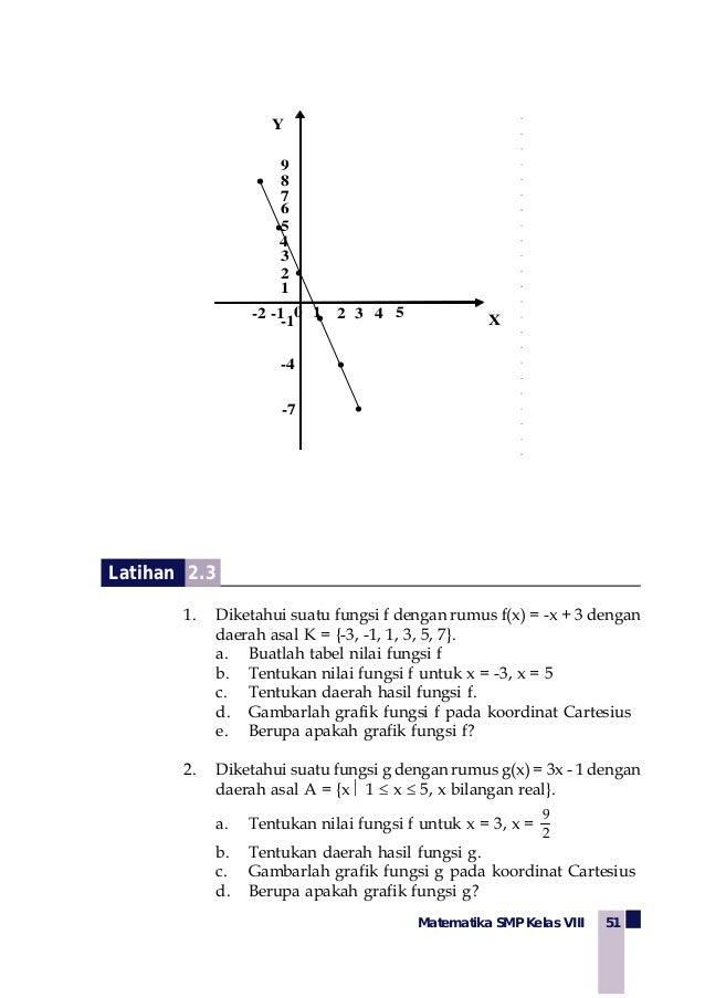 Buku matematika smp kelas viii endah budi rahaju 57 3 ccuart Image collections