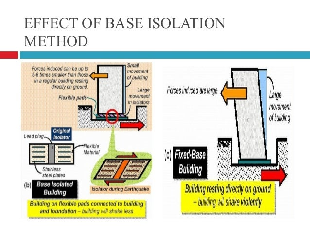 Bse isolation and-seismic-consideration-in-civil-engineering